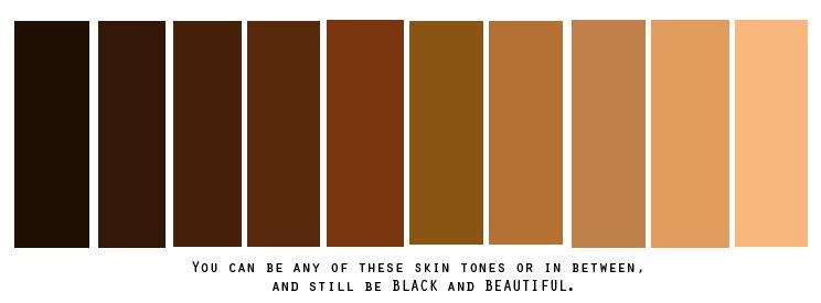 Colorism in Black Communities