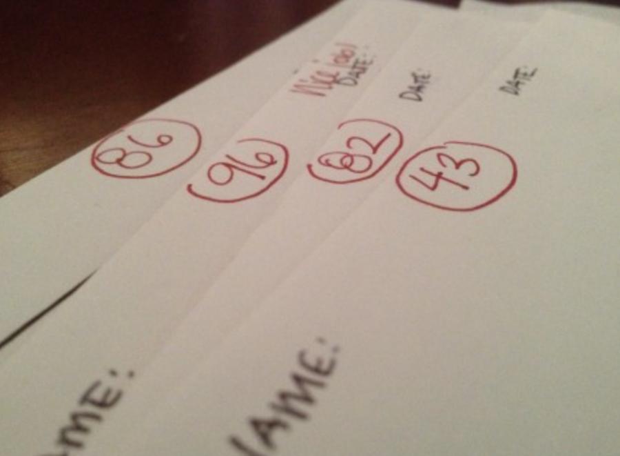 Motivation of Sharing Grades